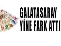 Galatasaray farkı açıyor!