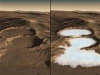 Mars'ta su bulunması