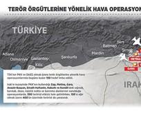 PKKnın 190 hedefi yerle bir oldu