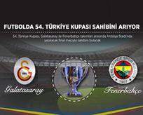 Ziraat Türkiye Kupası sahibini bekliyor