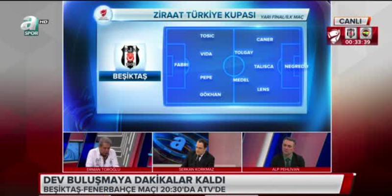 Erman Toroğlu: Fenerbahçe'nin takımı vitaminsiz bir takım