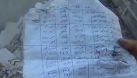 YPGnin silah deposundan çıkan liste!